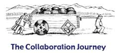 Collaboration Journey